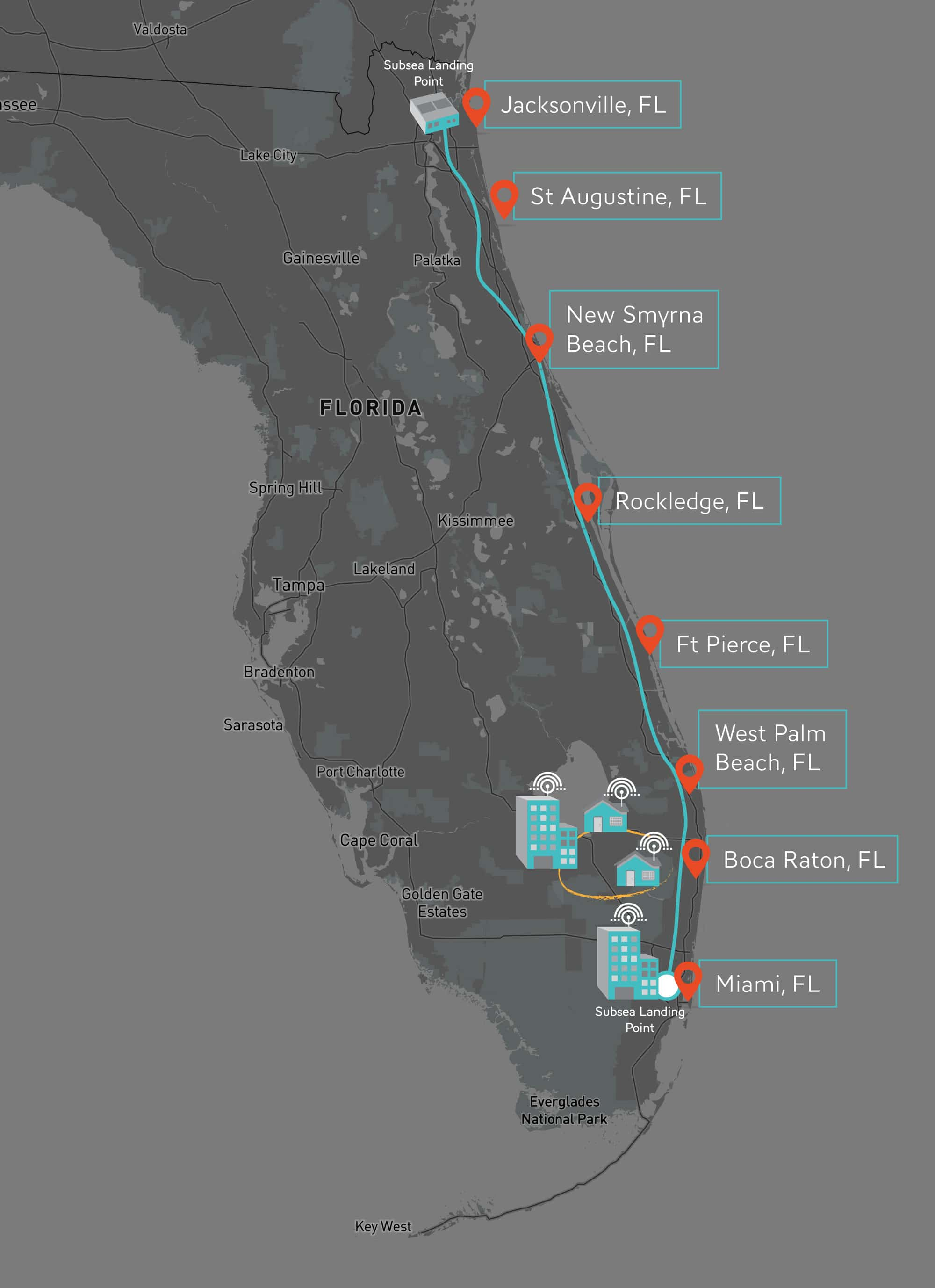 Miami through Jacksonville Fiber Network